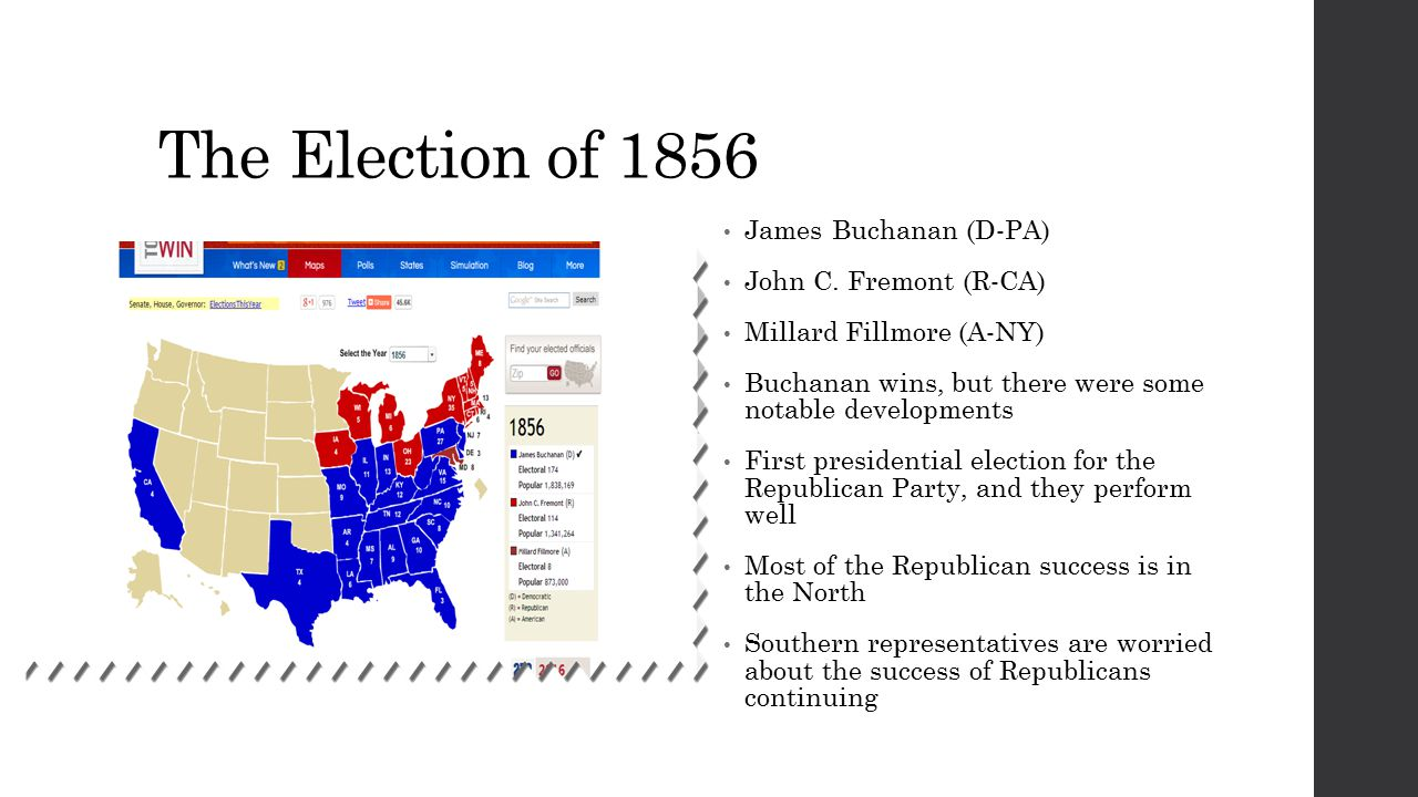 The Election of 1856 James Buchanan (D-PA) John C. Fremont (R-CA) Millard Fillmore (A-NY) Buchanan wins, but there were some notable developments Firs