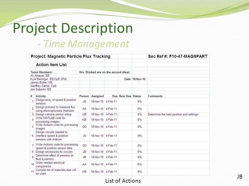 Project Description - Time Management List of Actions JB