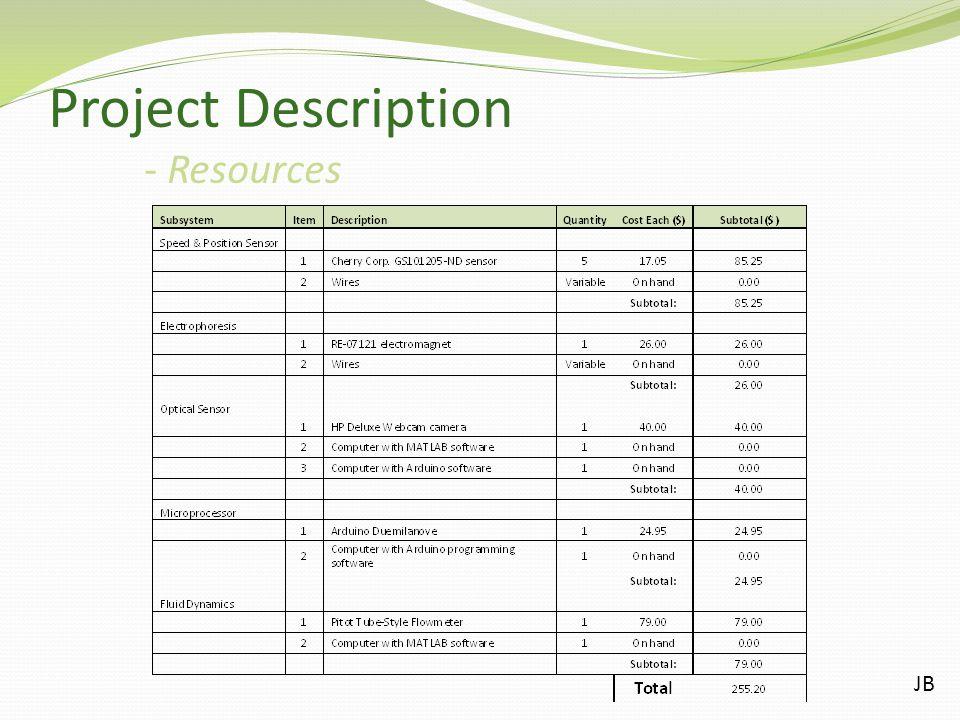 Project Description - Resources JB