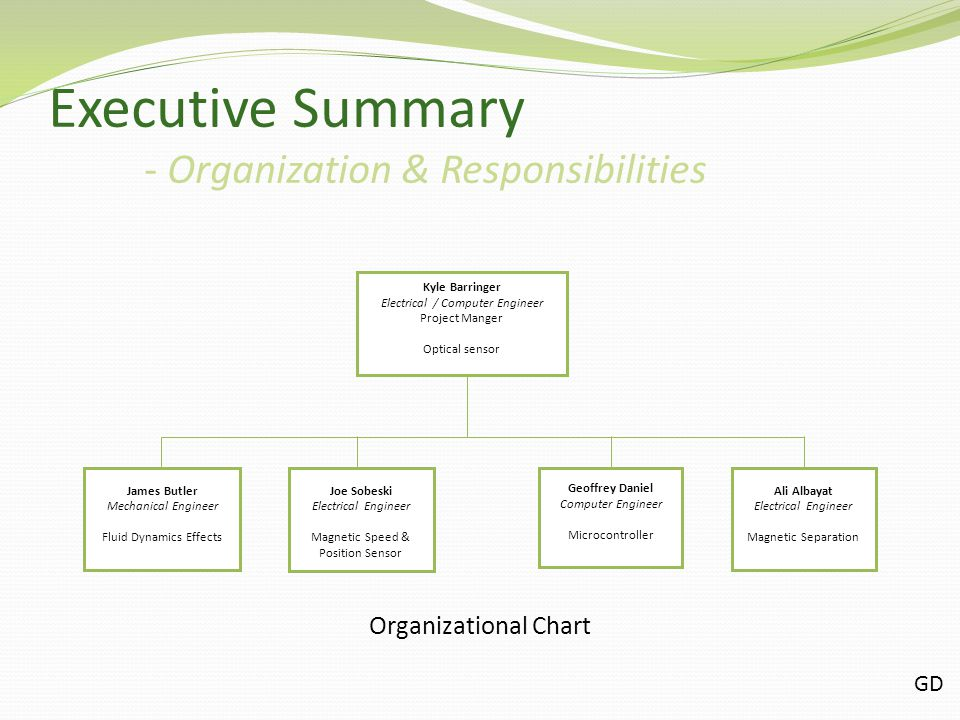 Executive Summary - Organization & Responsibilities Kyle Barringer Electrical / Computer Engineer Project Manger Optical sensor James Butler Mechanica