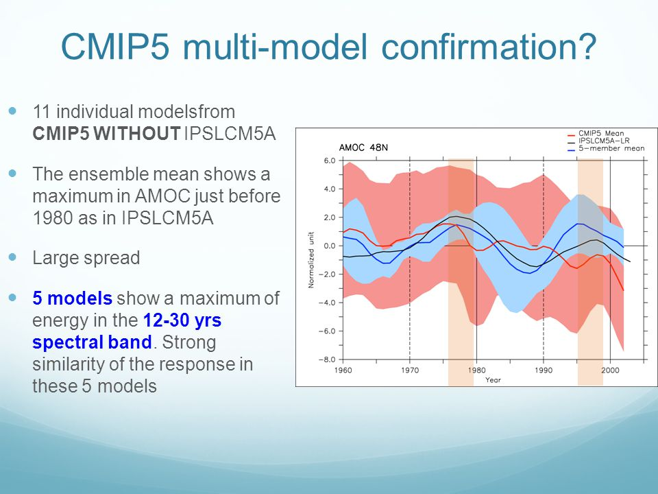 CMIP5 multi-model confirmation? 11 individual modelsfrom CMIP5 WITHOUT IPSLCM5A The ensemble mean shows a maximum in AMOC just before 1980 as in IPSLC