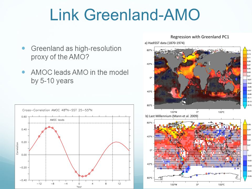 Link Greenland-AMO Greenland as high-resolution proxy of the AMO? AMOC leads AMO in the model by 5-10 years