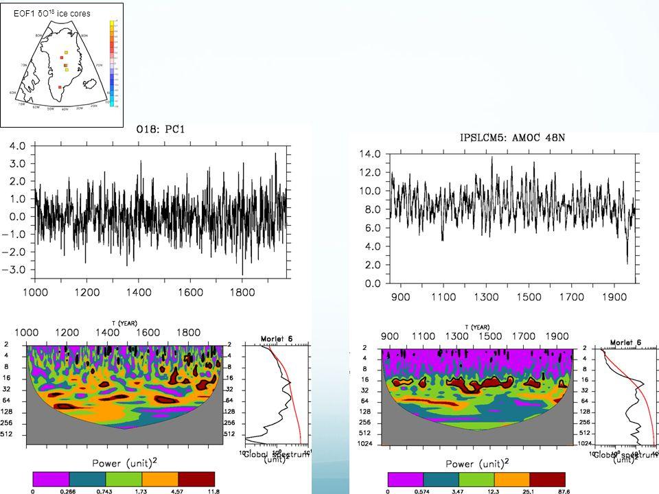 EOF1 δO 18 ice cores