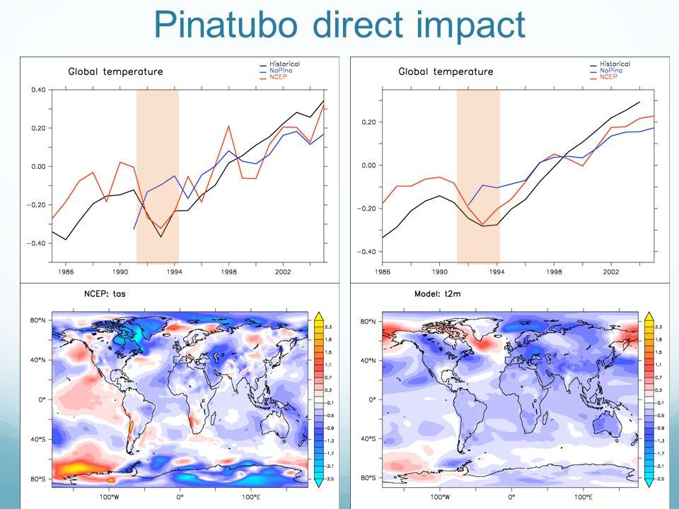 Pinatubo direct impact