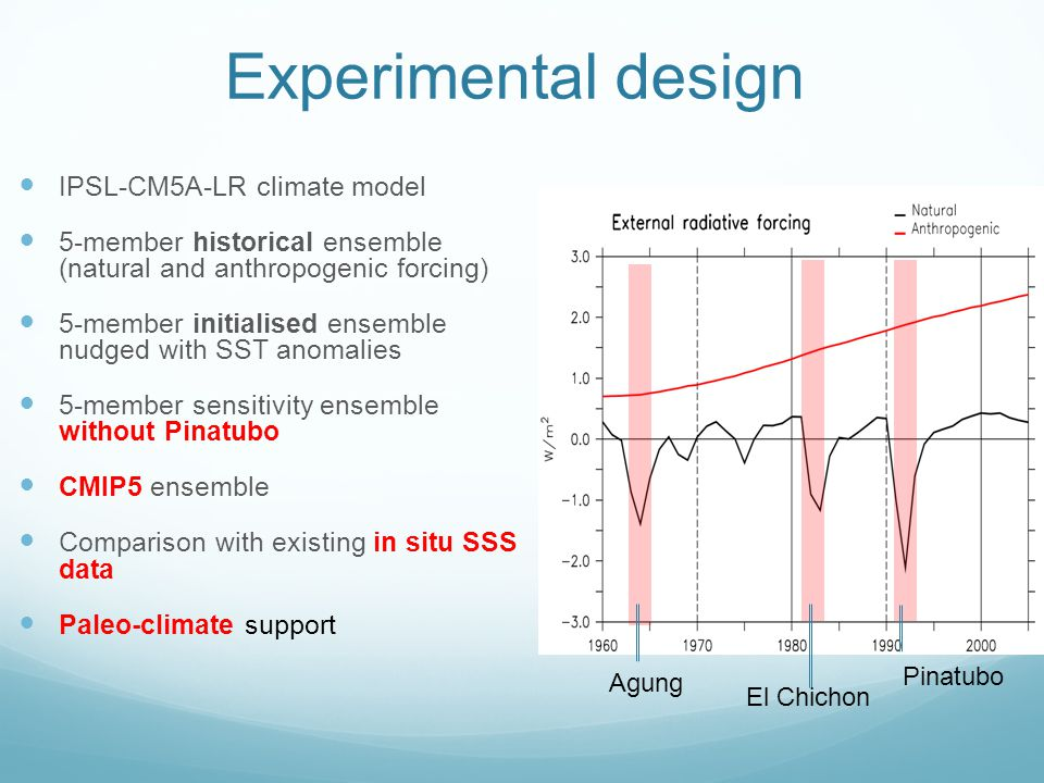 Experimental design IPSL-CM5A-LR climate model 5-member historical ensemble (natural and anthropogenic forcing) 5-member initialised ensemble nudged with SST anomalies 5-member sensitivity ensemble without Pinatubo CMIP5 ensemble Comparison with existing in situ SSS data Paleo-climate support Agung El Chichon Pinatubo O
