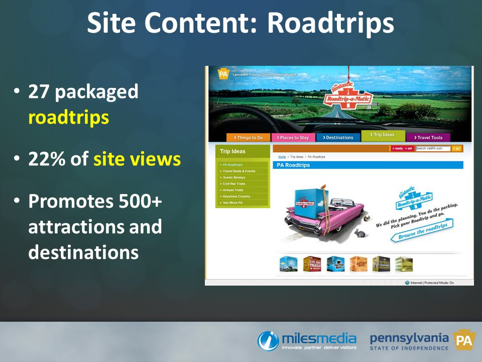 Site Content: Roadtrips 27 packaged roadtrips 22% of site views Promotes 500+ attractions and destinations
