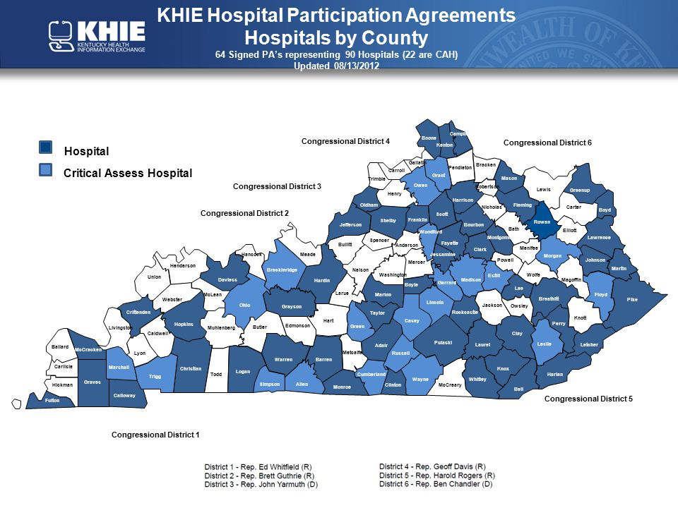 KHIE Hospital Participation Agreements Hospitals by County 64 Signed PA's representing 90 Hospitals (22 are CAH) Updated 08/13/2012 Adair Allen Anderson Ballard Barren Bath Bell Boone Bourbon Boyd Boyle Bracken Breathitt Breckinridge Bullitt Butler Caldwell Calloway Campbell Carlisle Carroll Carter Casey Christian Clark Clay Clinton Crittenden Cumberland Daviess Edmonson Elliott Estill Fayette Fleming Floyd Franklin Fulton Gallatin Garrard Grant Graves Grayson Green Greenup Hancock Hardin Harlan Harrison Hart Henderson Henry Hickman Hopkins Jackson Jefferson Jessamine Johnson Kenton Knott Knox Larue Laurel Lawrence Lee Leslie Letcher Lewis Lincoln Livingston Logan Lyon McCracken McCreary McLean MadisonMagoffin Marion Marshall Martin Mason Meade Menifee Mercer Metcalfe Monroe Montgomery Morgan Muhlenberg Nelson Nicholas Ohio Oldham Owen Owsley Pendleton Perry Pike Powell Pulaski Robertson Rockcastle Rowan Russell Scott Shelby Simpson Spencer Taylor Todd Trigg Trimble Union Warren Washington Wayne Webster Whitley Wolfe Woodford    Hospital Congressional District 1 Congressional District 2 Congressional District 3 Congressional District 4 Congressional District 6 Congressional District 5 Critical Assess Hospital
