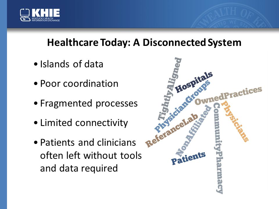 Healthcare Today: A Disconnected System 2 Islands of data Poor coordination Fragmented processes Limited connectivity Patients and clinicians often left without tools and data required