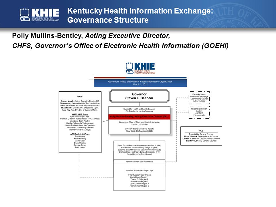 7 Governor's Office of Electronic Health Information Strategic Priority Goals Promote and increase the adoption and use of health information technology Assist with and facilitate state-wide meaningful use initiatives (with other HITECH programs) Provide governance and oversight to the Kentucky Health Information Exchange Provide HIE Connectivity to as many providers as possible as quickly as possible Build critical mass Demonstrate value Assist providers in meeting meaningful use 2012 Key Goals Immunization Testing for Stage One MU Work with pharmacies to increase electronic prescribing in KY Implement lab results exchange with delivery Facilitate exchange of key clinical information to improve transitions of care Implement Direct Secure Clinical Messaging