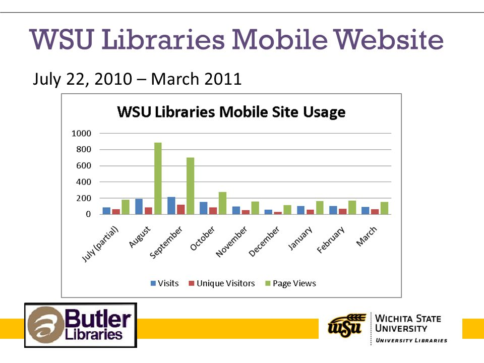 WSU Libraries Mobile Website July 22, 2010 – March 2011