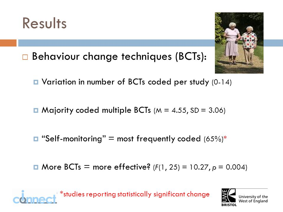 Results  Behaviour change techniques (BCTs):  Variation in number of BCTs coded per study (0-14)  Majority coded multiple BCTs (M = 4.55, SD = 3.06)  Self-monitoring = most frequently coded (65%)*  More BCTs = more effective.