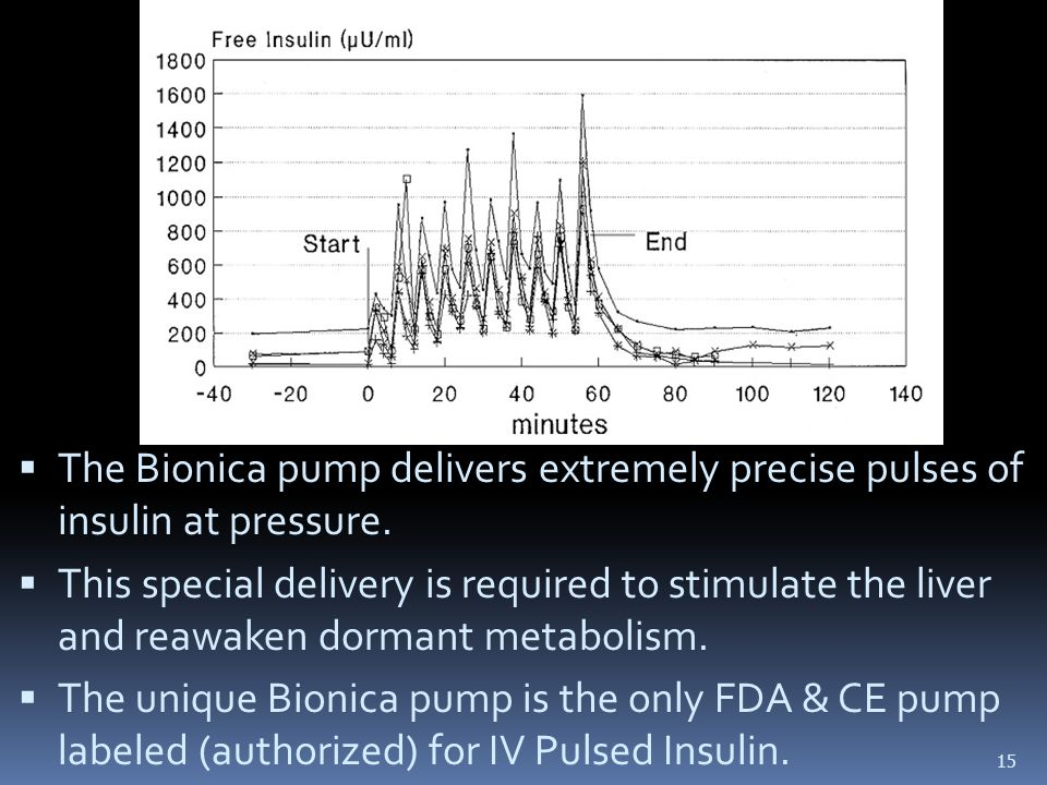  The Bionica pump delivers extremely precise pulses of insulin at pressure.