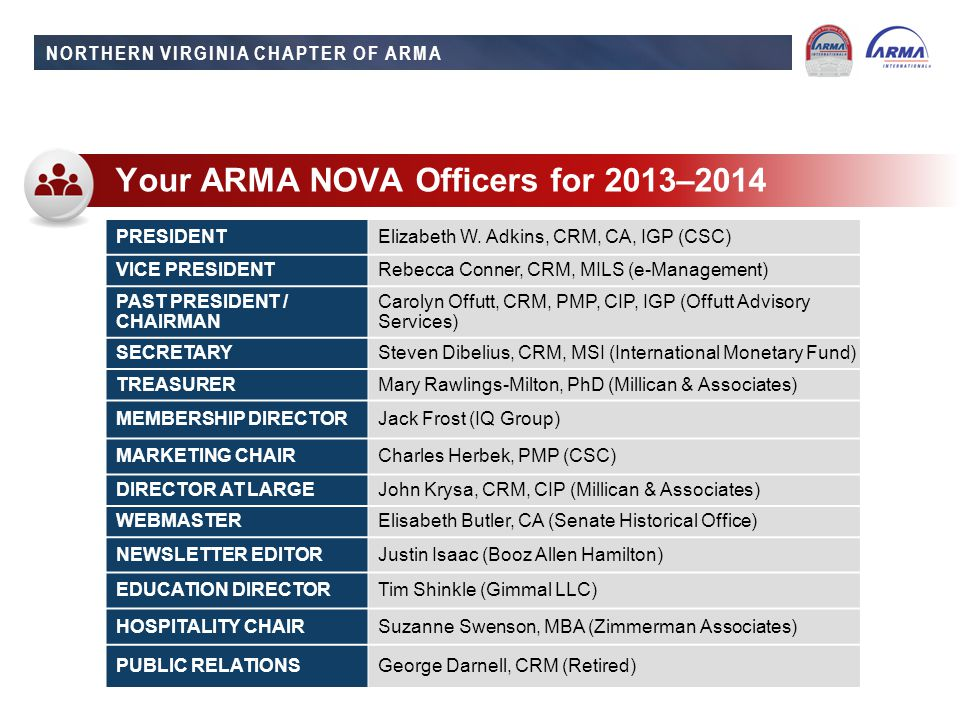 NORTHERN VIRGINIA CHAPTER OF ARMA Your ARMA NOVA Officers for 2014–2015 PRESIDENTElizabeth W.