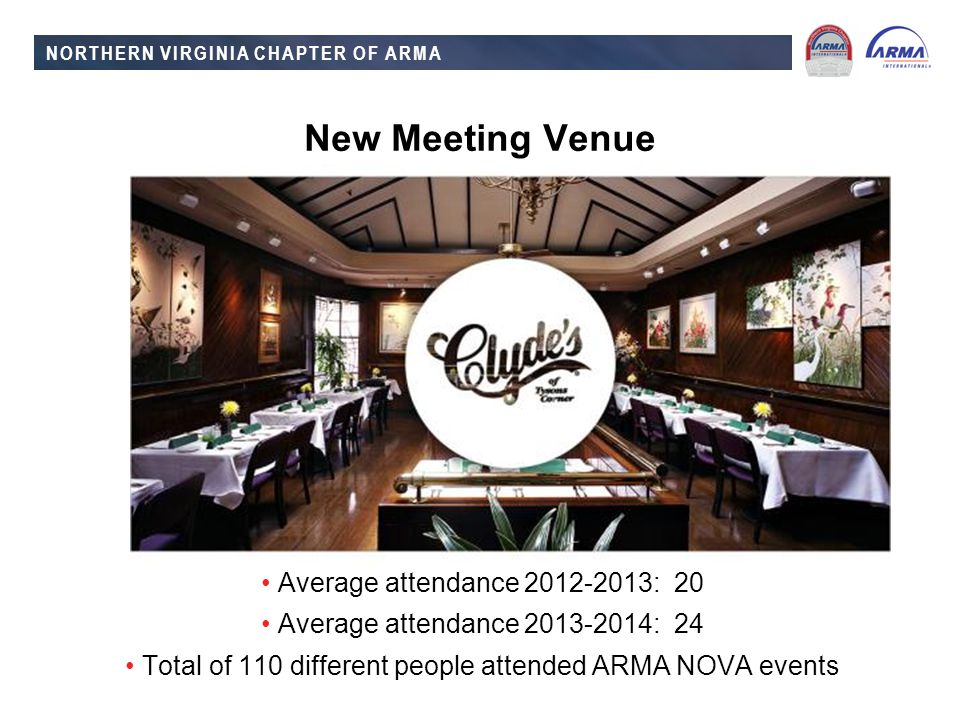 NORTHERN VIRGINIA CHAPTER OF ARMA New Meeting Venue Average attendance 2012-2013: 20 Average attendance 2013-2014: 24 Total of 110 different people attended ARMA NOVA events