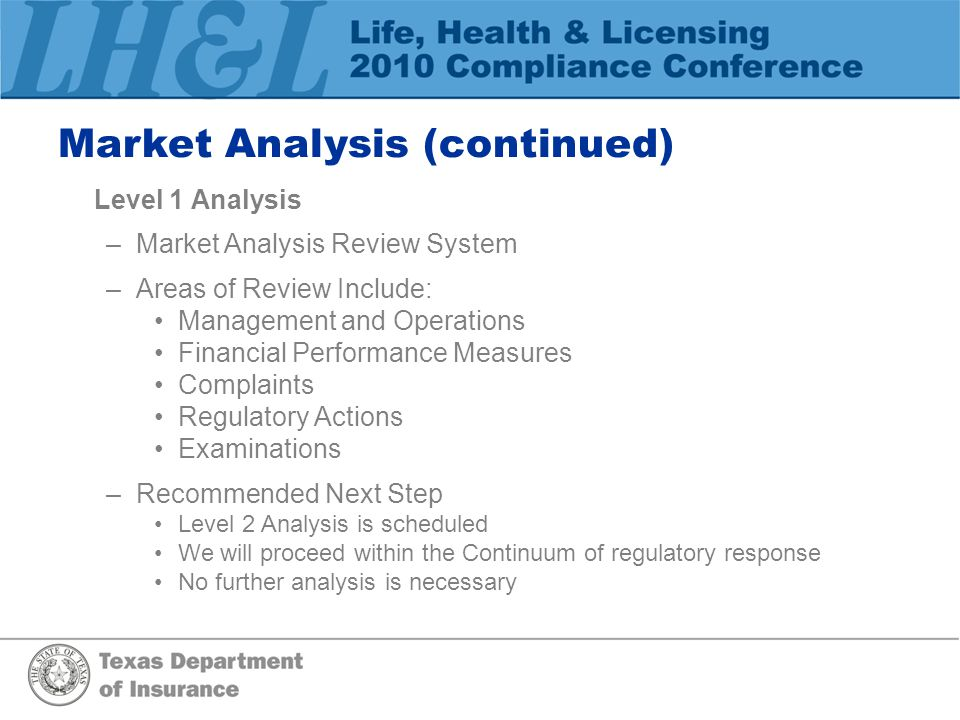 Market Analysis (continued) Level 1 Analysis –Market Analysis Review System –Areas of Review Include: Management and Operations Financial Performance