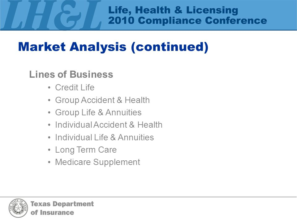 Market Analysis (continued) Lines of Business Credit Life Group Accident & Health Group Life & Annuities Individual Accident & Health Individual Life