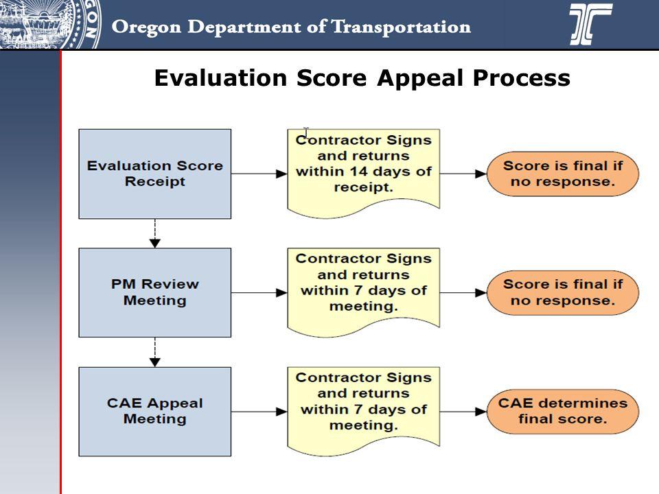 Evaluation Score Appeal Process