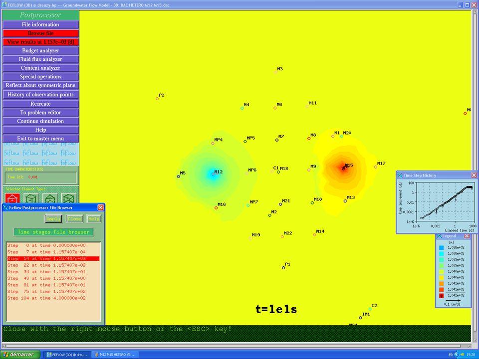 M12-M15: D ISCUSSION t=1e1s