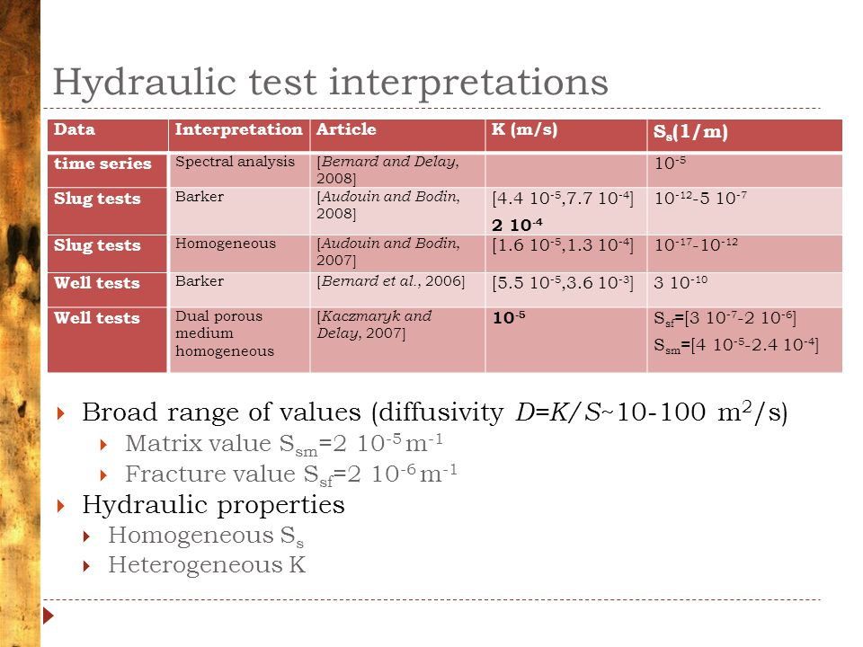 Hydraulic test interpretations DataInterpretationArticleK (m/s) S s (1/m) time series Spectral analysis[ Bernard and Delay, 2008] 10 -5 Slug tests Barker[ Audouin and Bodin, 2008] [4.4 10 ‑ 5,7.7 10 ‑ 4 ] 2 10 ‑ 4 10 ‑ 12 -5 10 ‑ 7 Slug tests Homogeneous[ Audouin and Bodin, 2007] [1.6 10 ‑ 5,1.3 10 ‑ 4 ]10 ‑ 17 -10 ‑ 12 Well tests Barker[ Bernard et al., 2006] [5.5 10 ‑ 5,3.6 10 ‑ 3 ]3 10 ‑ 10 Well tests Dual porous medium homogeneous [ Kaczmaryk and Delay, 2007] 10 -5 S sf =[3 10 ‑ 7 ‑ 2 10 ‑ 6 ] S sm =[4 10 ‑ 5 ‑ 2.4 10 ‑ 4 ]  Broad range of values (diffusivity D=K/S ~10-100 m 2 /s)  Matrix value S sm =2 10 -5 m -1  Fracture value S sf =2 10 -6 m -1  Hydraulic properties  Homogeneous S s  Heterogeneous K