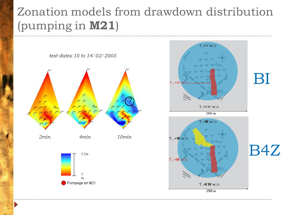 Zonation models from drawdown distribution (pumping in M21 ) 0,3m 0m0m test dates:10 to 14/02/2005 2min4min10min ? BI B4Z