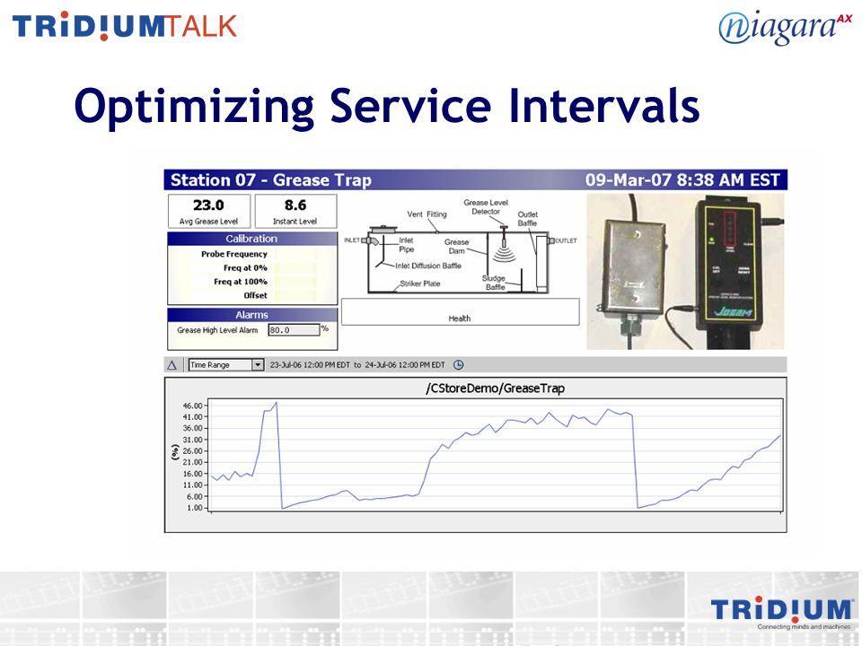 Optimizing Service Intervals