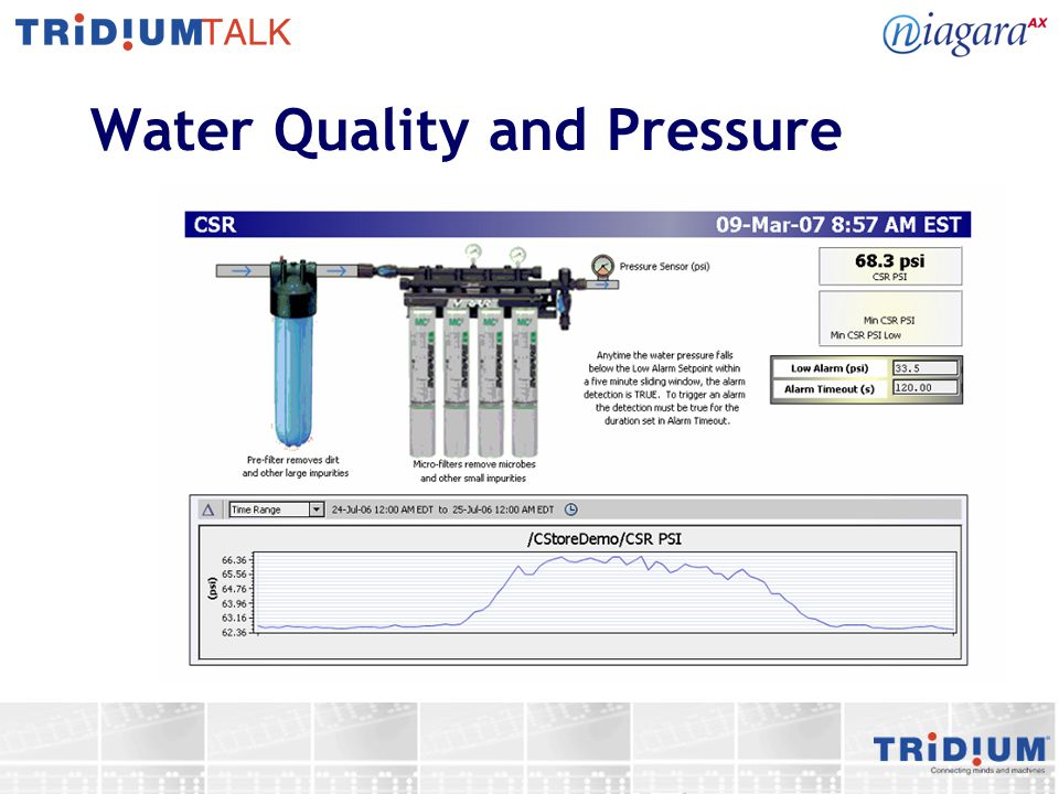 Water Quality and Pressure
