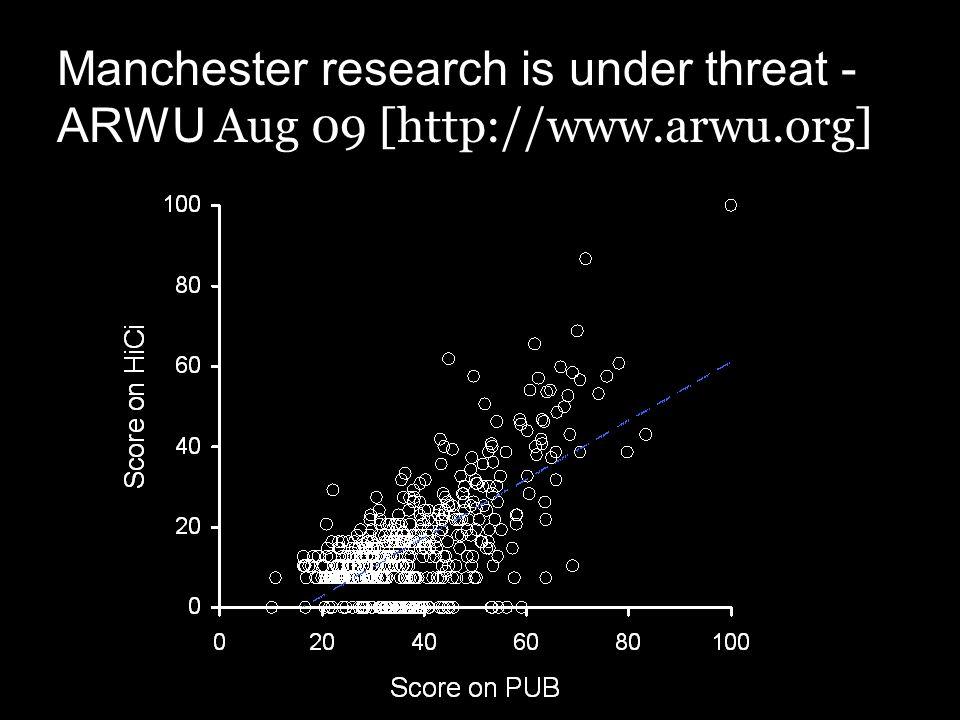 Manchester research is under threat - ARWU Aug 09 [http://www.arwu.org]