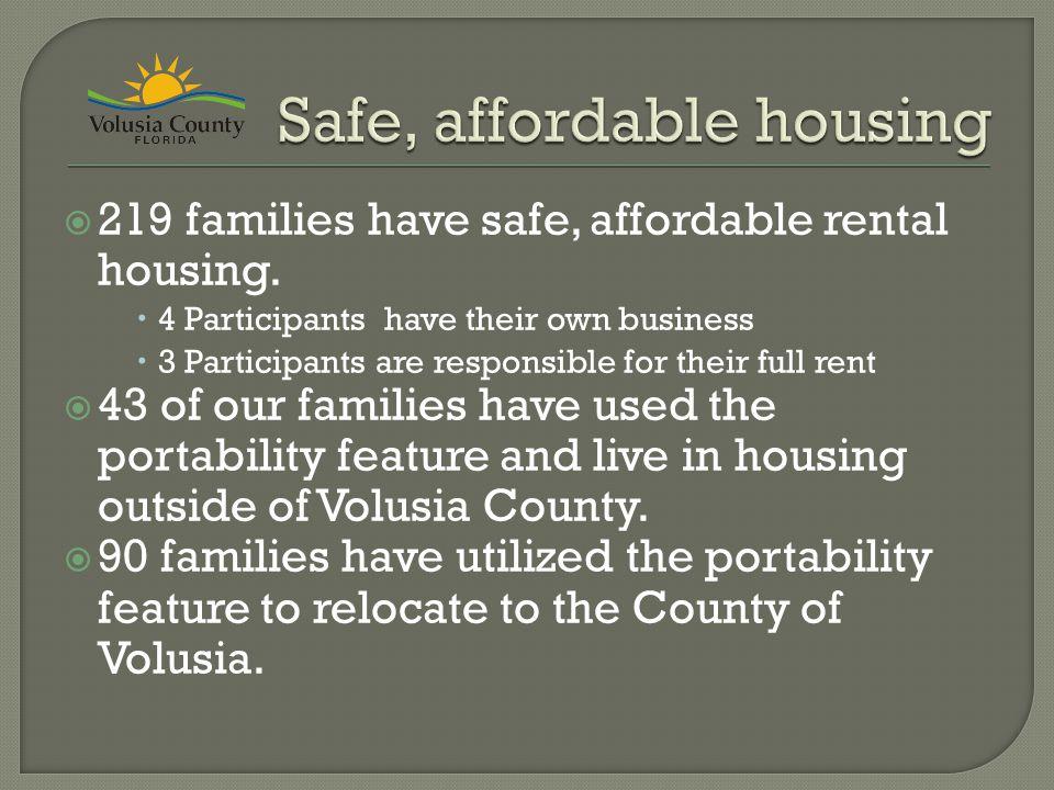  219 families have safe, affordable rental housing.