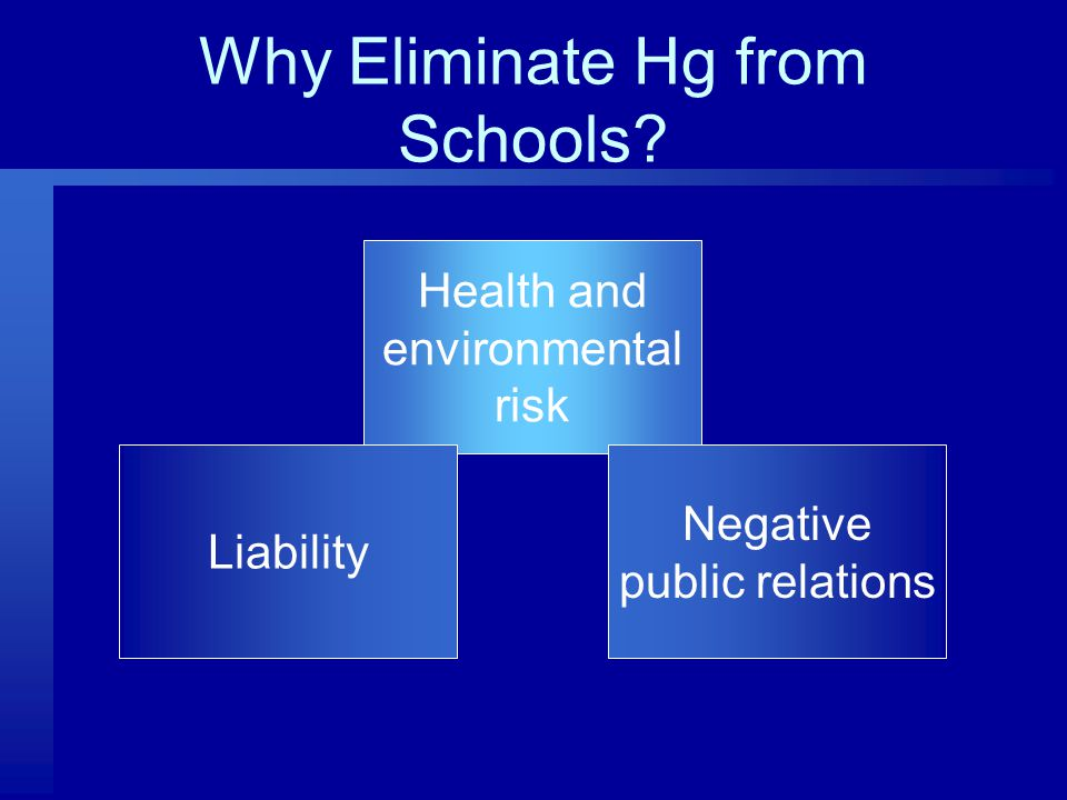 Why Eliminate Hg from Schools Health and environmental risk Liability Negative public relations