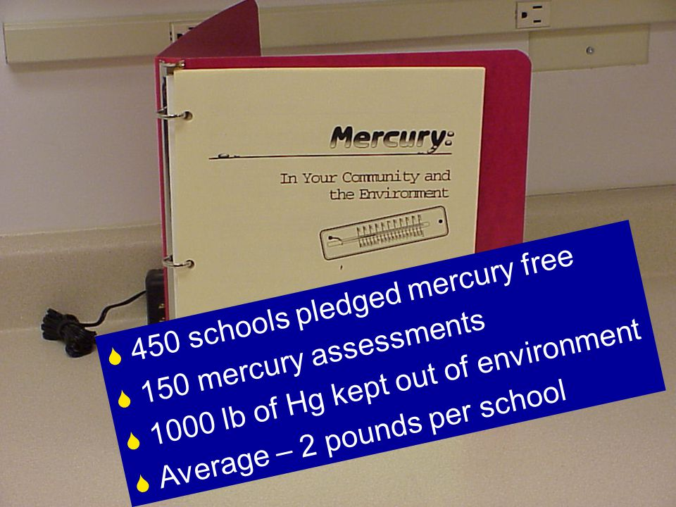  450 schools pledged mercury free  150 mercury assessments  1000 lb of Hg kept out of environment  Average – 2 pounds per school