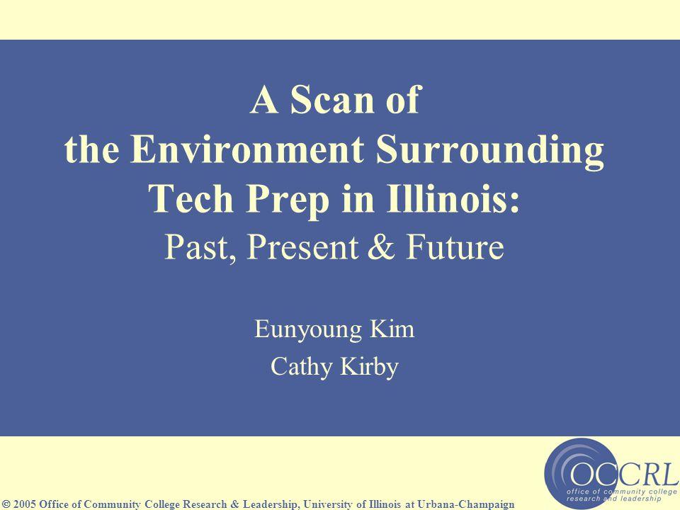 Environmental Scanning Diagram Environmental Scanning WhatWhoWhyHowWhen