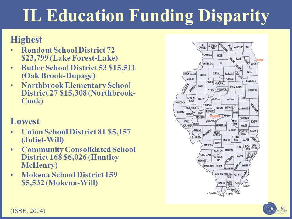 IL Education Funding Disparity Highest Rondout School District 72 $23,799 (Lake Forest-Lake) Butler School District 53 $15,511 (Oak Brook-Dupage) Nort