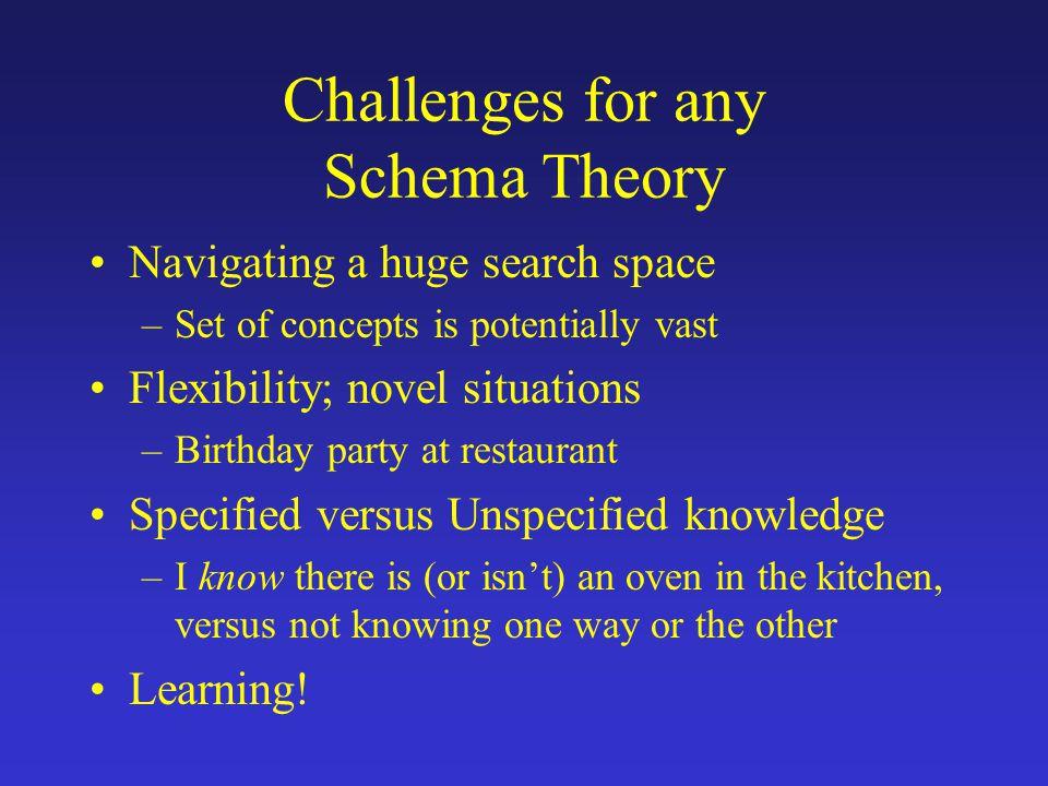 What's a Schema.