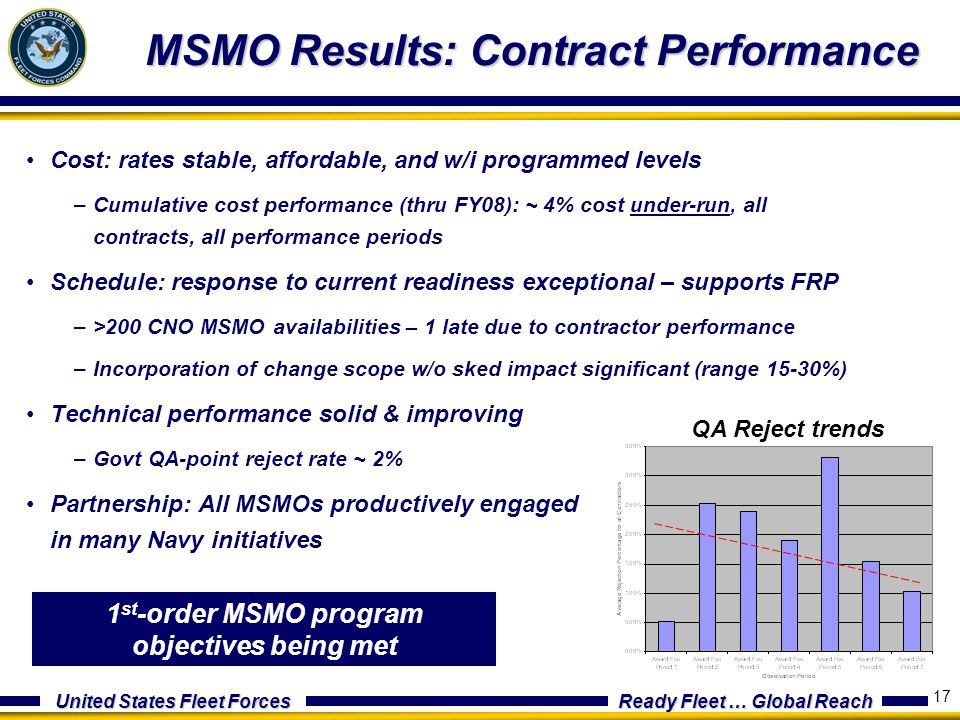 United States Fleet Forces Ready Fleet … Global Reach 17 MSMO Results: Contract Performance Cost: rates stable, affordable, and w/i programmed levels –Cumulative cost performance (thru FY08): ~ 4% cost under-run, all contracts, all performance periods Schedule: response to current readiness exceptional – supports FRP –>200 CNO MSMO availabilities – 1 late due to contractor performance –Incorporation of change scope w/o sked impact significant (range 15-30%) Technical performance solid & improving –Govt QA-point reject rate ~ 2% Partnership: All MSMOs productively engaged in many Navy initiatives 1 st -order MSMO program objectives being met QA Reject trends