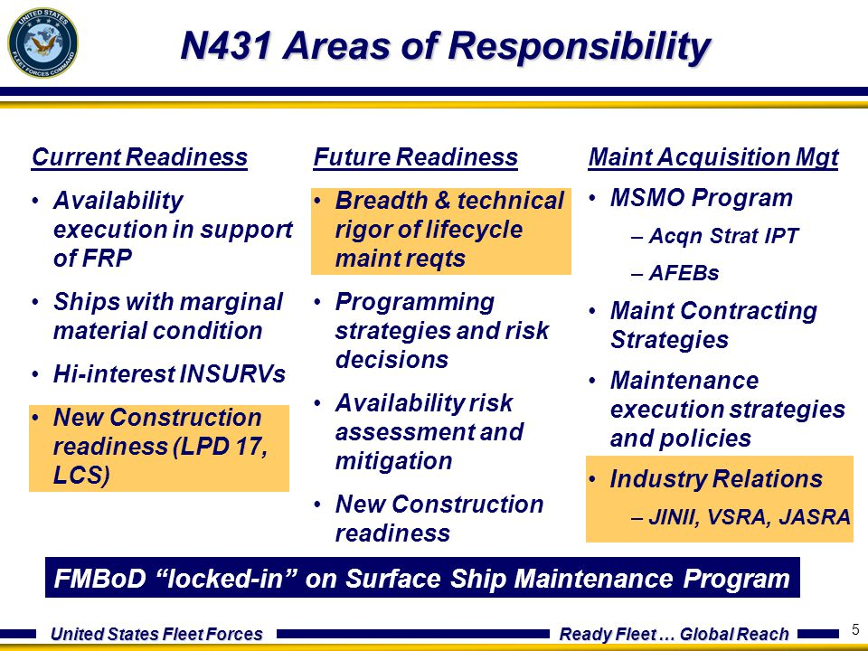 United States Fleet Forces Ready Fleet … Global Reach 5 N431 Areas of Responsibility Current Readiness Availability execution in support of FRP Ships