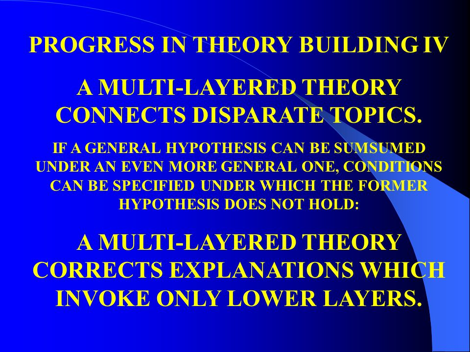 PROGRESS IN THEORY BUILDING IV A MULTI-LAYERED THEORY CONNECTS DISPARATE TOPICS.
