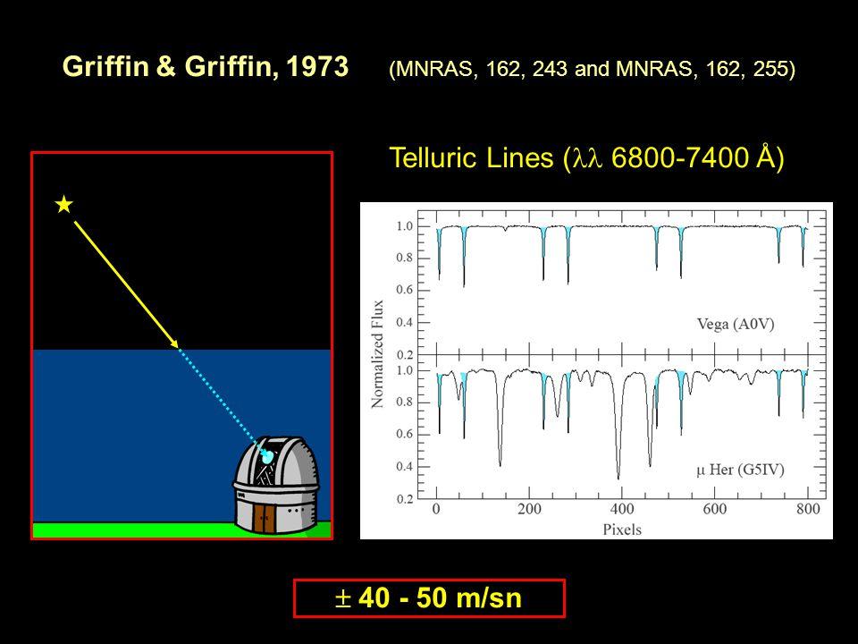 Griffin & Griffin, 1973 (MNRAS, 162, 243 and MNRAS, 162, 255) Telluric Lines ( 6800-7400 Å)  40 - 50 m/sn