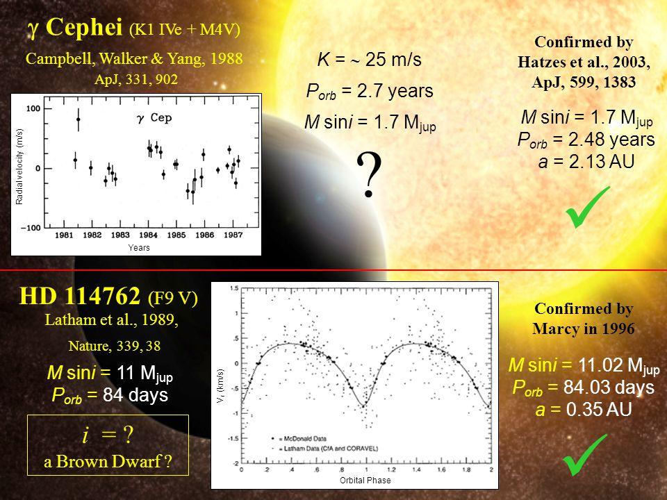 HD 114762 (F9 V) Latham et al., 1989, Nature, 339, 38 M sini = 11 M jup P orb = 84 days i = .