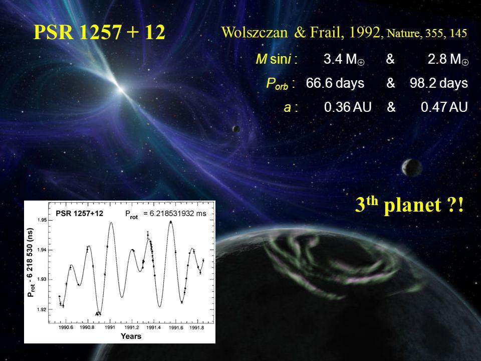 51 Peg b Mayor & Queloz 1995 Nature, 378, 355 M sini = 0.47 M jup P orb = 4.231 days a = 0.05 AU G1 V 14.1 pc 70 Vir b Marcy & Butler 1996 ApJ, 464, L147 M sini = 6.6 M jup P orb = 116.6 days a = 0.43 AU G2.5 V 17.8 pc 47 UMa b Butler & Marcy 1996 ApJ, 464, L153 M sini = 2.39 M jup P rot = 2.98 years a = 2.1 AU G0 V 5.1 pc