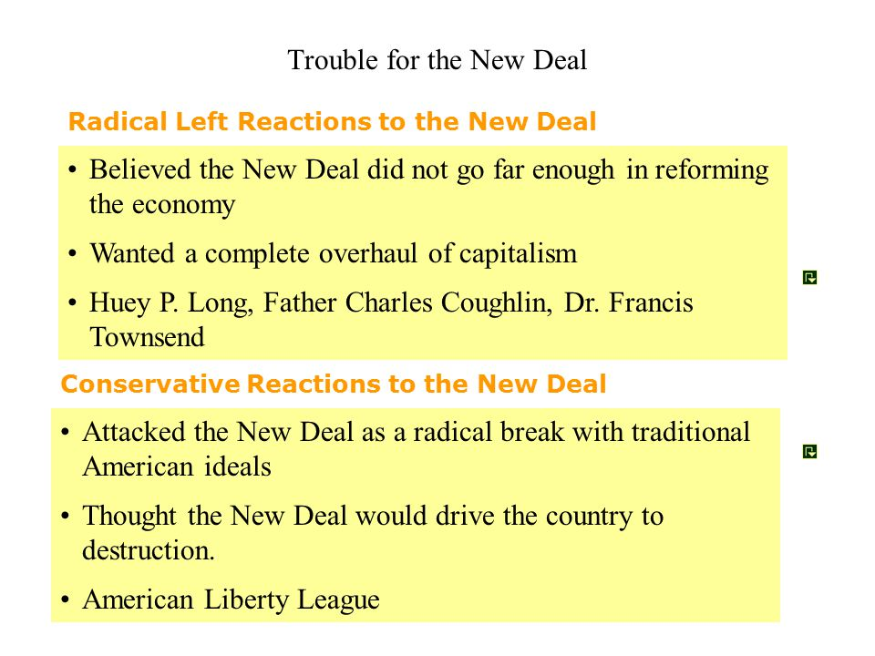 Radical Left Reactions to the New Deal Conservative Reactions to the New Deal Believed the New Deal did not go far enough in reforming the economy Wan