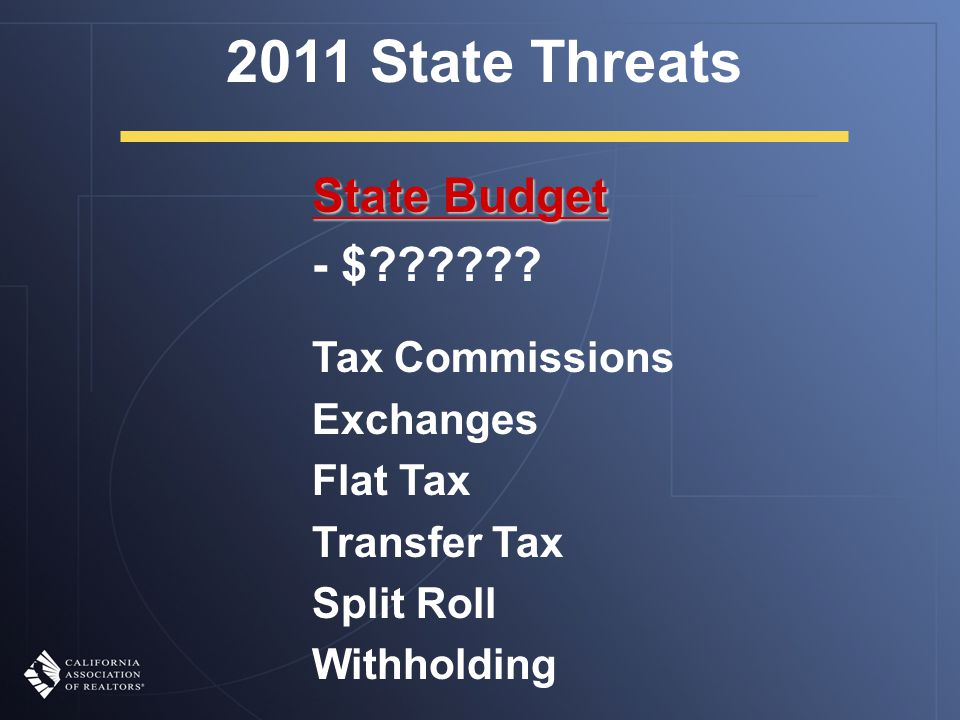 2011 State Threats State Budget - $ .