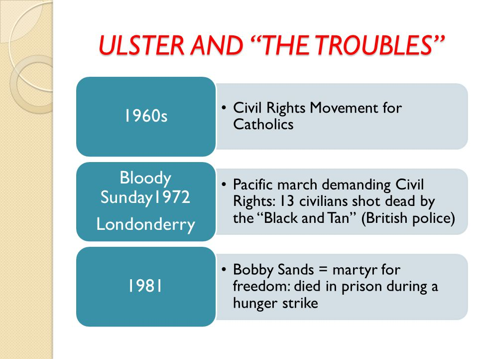 ULSTER AND THE TROUBLES Civil Rights Movement for Catholics 1960s Pacific march demanding Civil Rights: 13 civilians shot dead by the Black and Tan (British police) Bloody Sunday1972 Londonderry Bobby Sands = martyr for freedom: died in prison during a hunger strike 1981