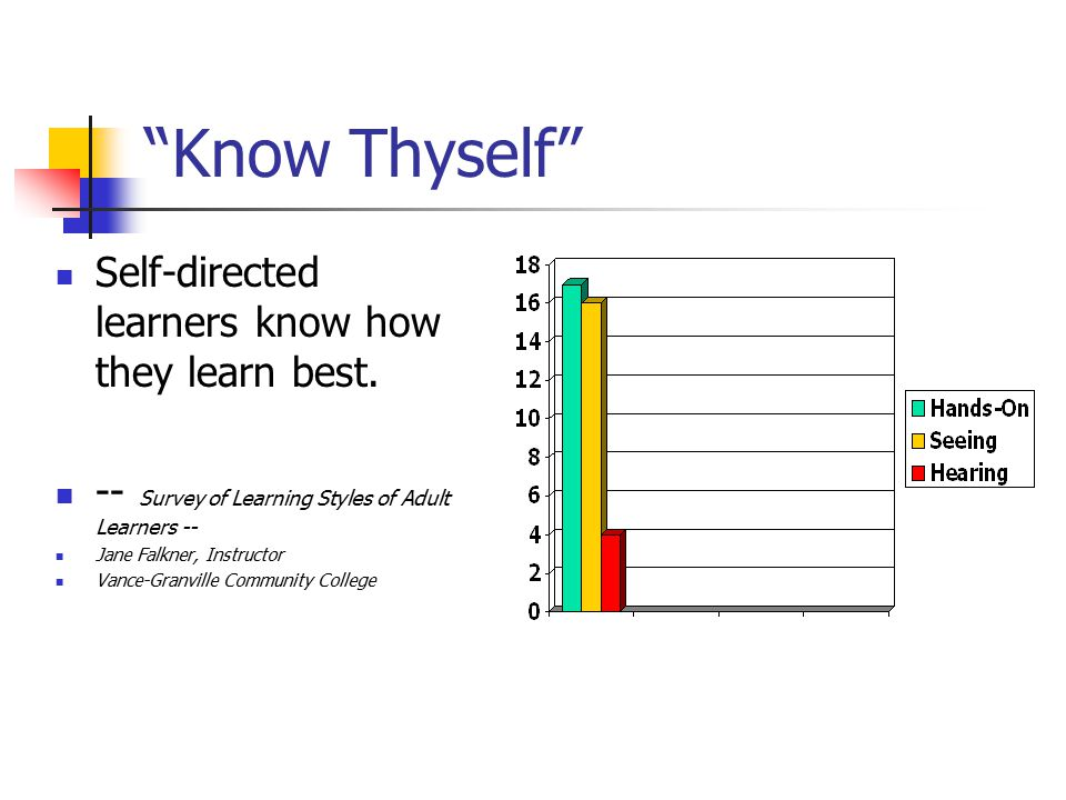 Know Thyself Self-directed learners know how they learn best.