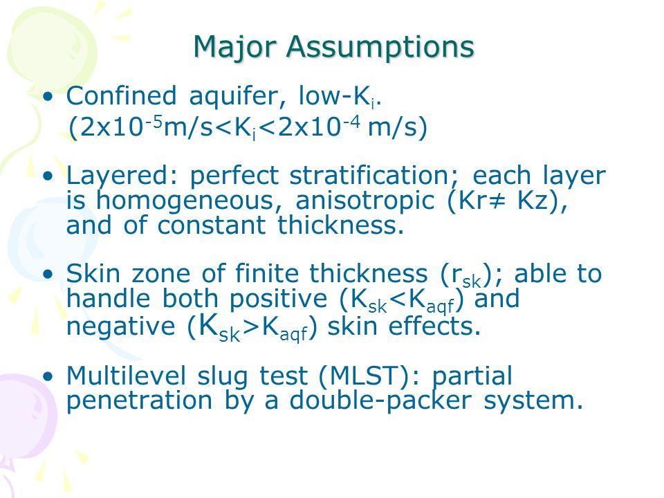 Major Assumptions Confined aquifer, low-K i.