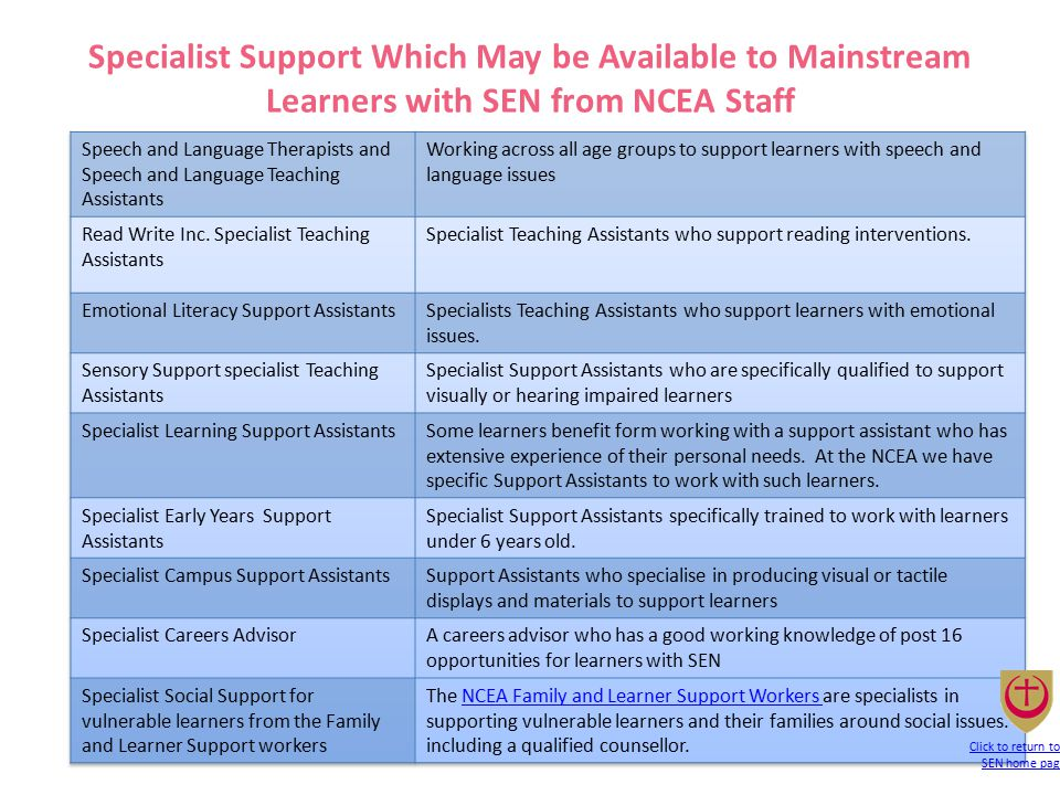 Specialist Support Which May be Available to Mainstream Learners with SEN from NCEA Staff Click to return to the SEN home page.