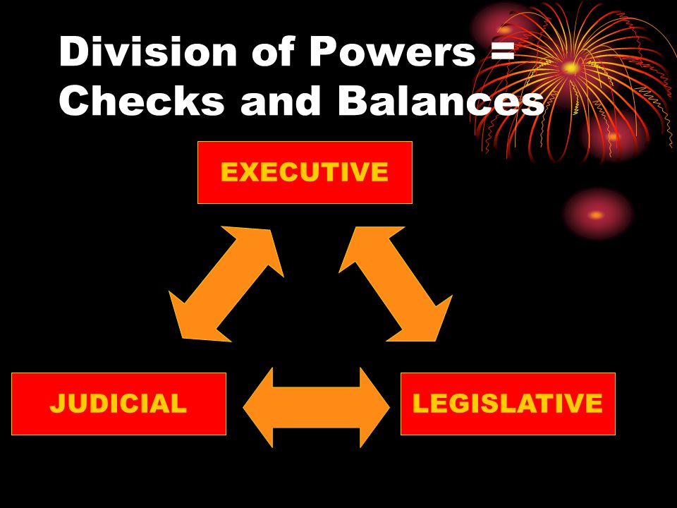 Division of Powers = Checks and Balances EXECUTIVE LEGISLATIVEJUDICIAL