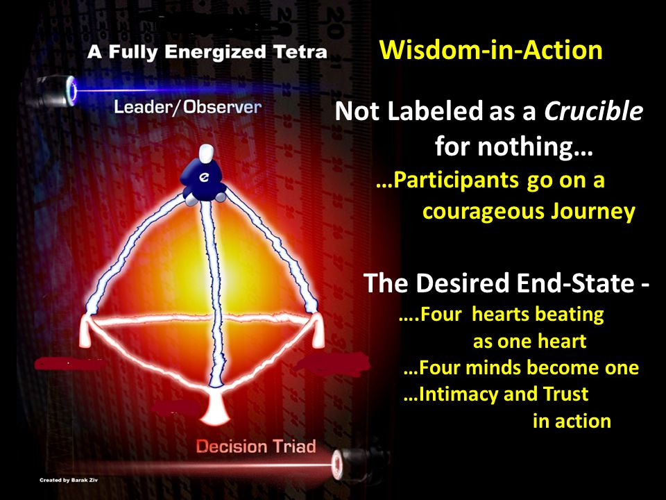 Not Labeled as a Crucible for nothing… …Participants go on a courageous Journey The Desired End-State - ….Four hearts beating as one heart …Four minds become one …Intimacy and Trust in action Wisdom-in-Action