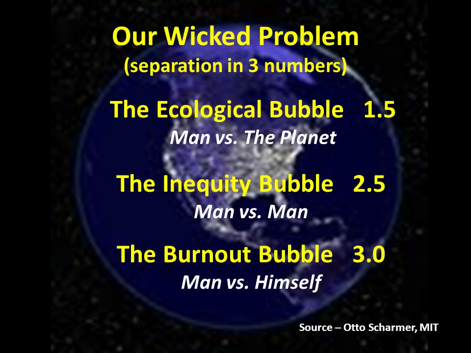 The Ecological Bubble 1.5 Man vs. The Planet The Inequity Bubble 2.5 Man vs.