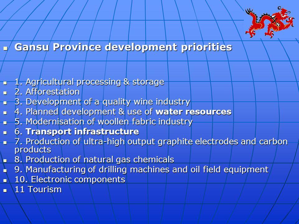 Gansu Province development priorities Gansu Province development priorities 1.