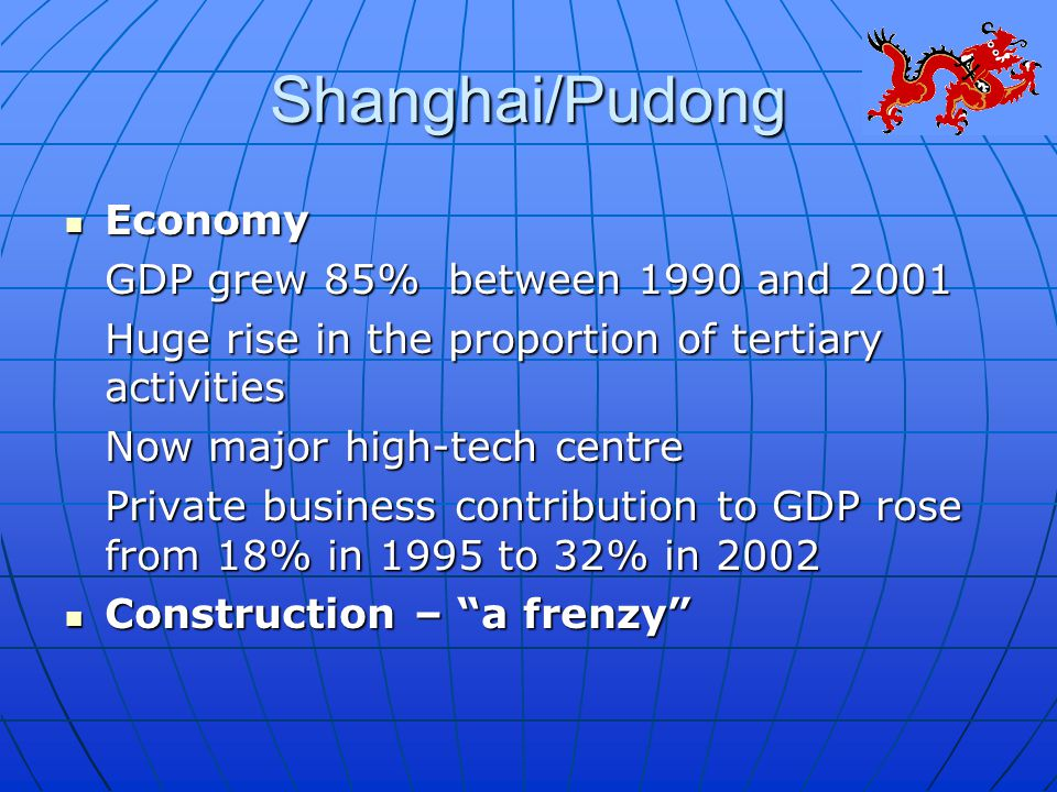 Shanghai/Pudong Economy Economy GDP grew 85% between 1990 and 2001 Huge rise in the proportion of tertiary activities Now major high-tech centre Private business contribution to GDP rose from 18% in 1995 to 32% in 2002 Construction – a frenzy Construction – a frenzy